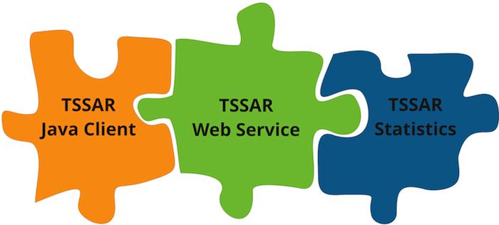 TSSAR Puzzle